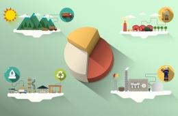 potencial bioenergético